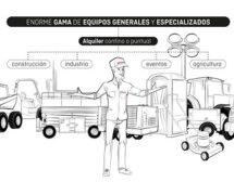 Ventajas del alquiler de maquinaria y equipos